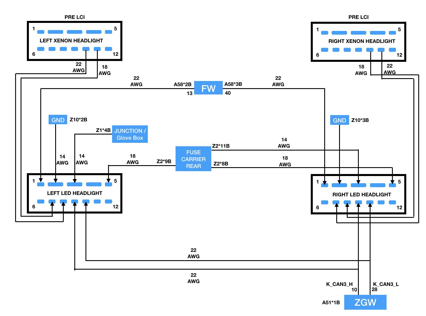 Led Adaptive Headlight Retrofit Guide
