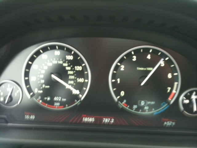 What Is The Top Speed Of A 550i With M Sport