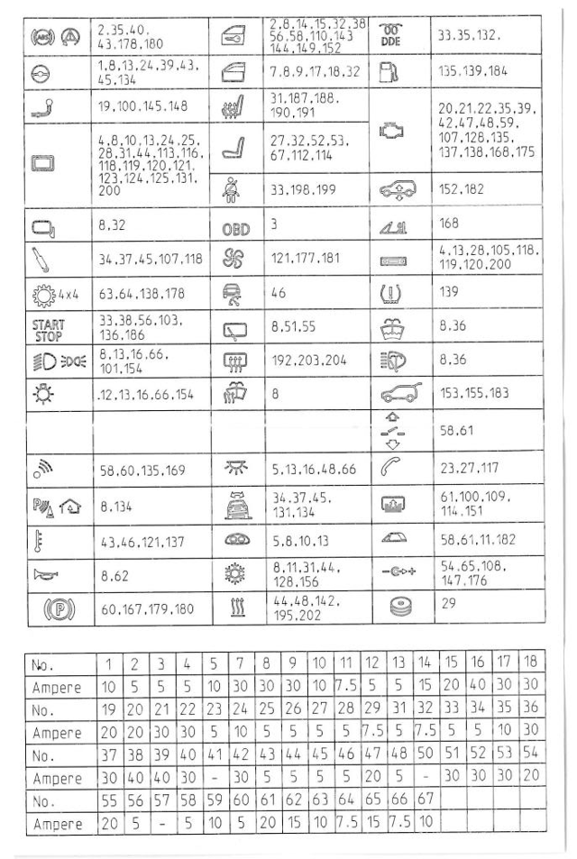 2013 Bmw 535i Fuse Box • Wiring Diagram For Free